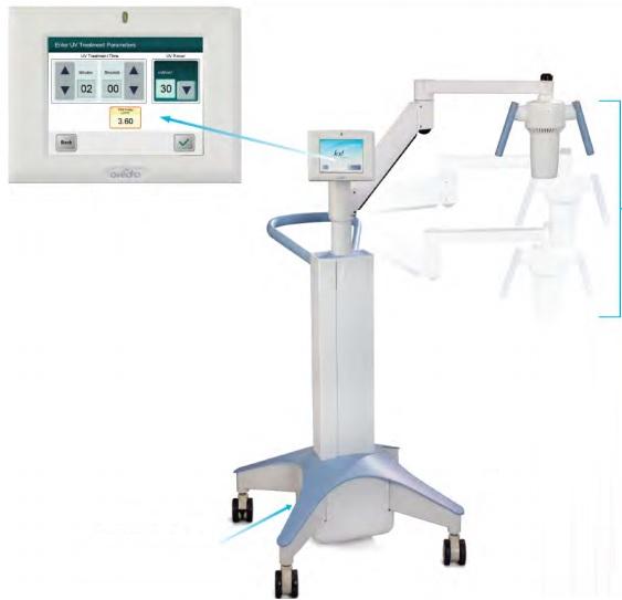 Avedro's KXL™ System